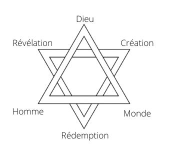 Aux sources du judaïsme avec le Grand Rabbin Albert Guigui